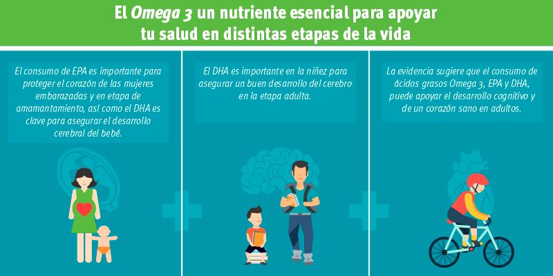 Omega 3: un nutriente esencial para apoyar tu salud en distintas etapas de la vida