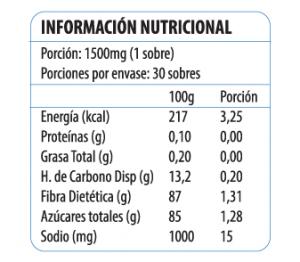 Información Nutricional PreBiotix